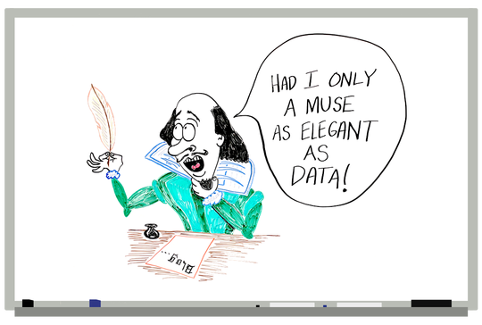 Cartoon of Shakespeare wishing for a muse as elegant as data.
